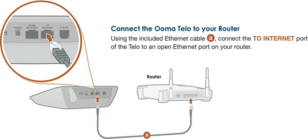 Connect Ooma to the Internet