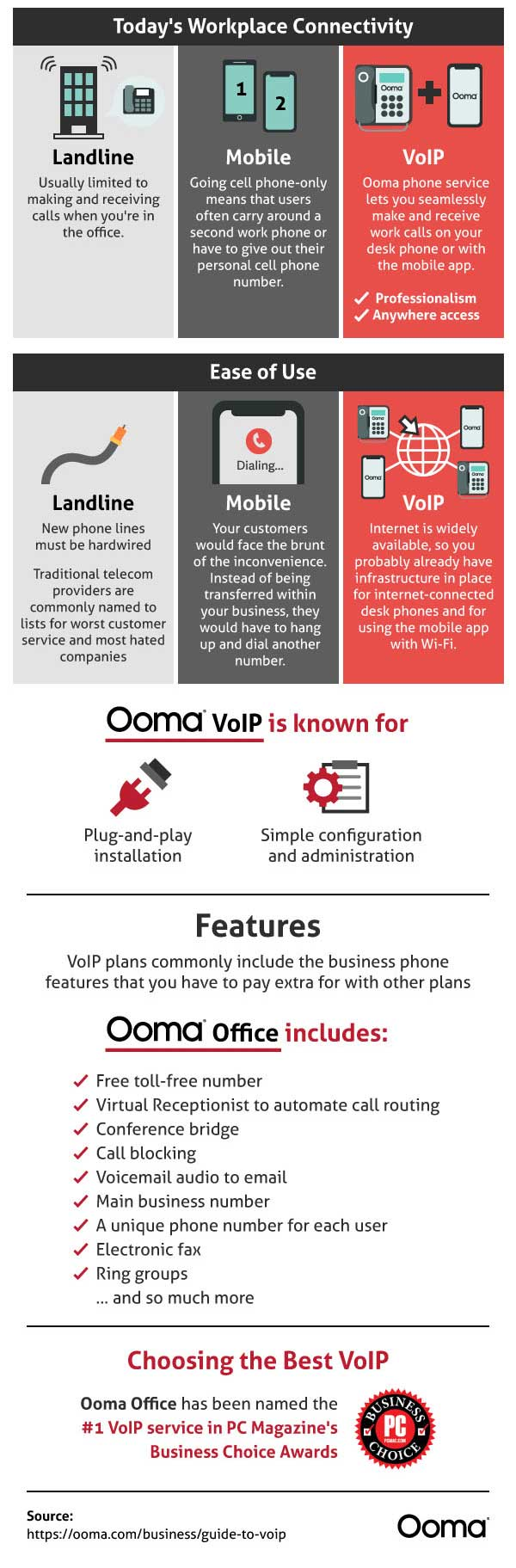 guide to voip infographic 2