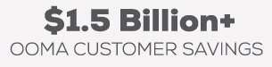 Ooma office phone systems for small business customers have saved over $1.5 Billion.