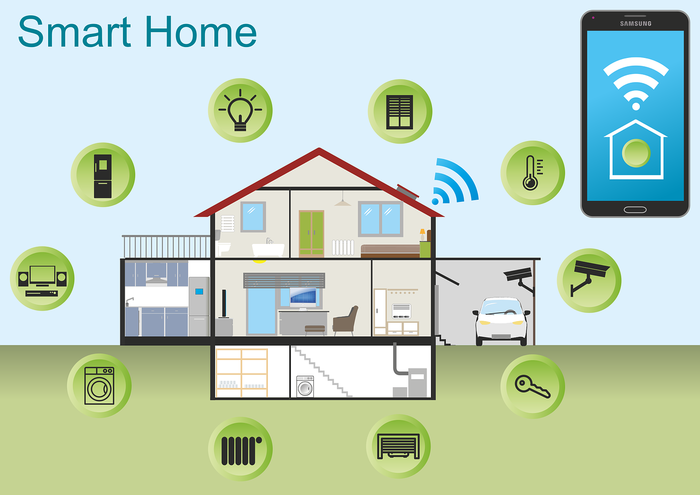 ideal smart home