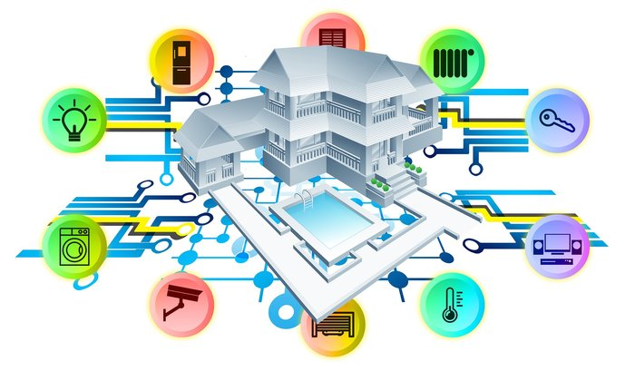 connected smart home