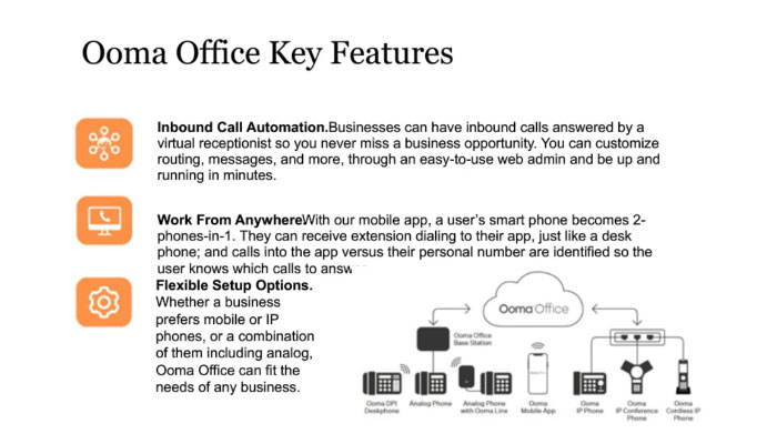 Play video: Ooma Office Overview