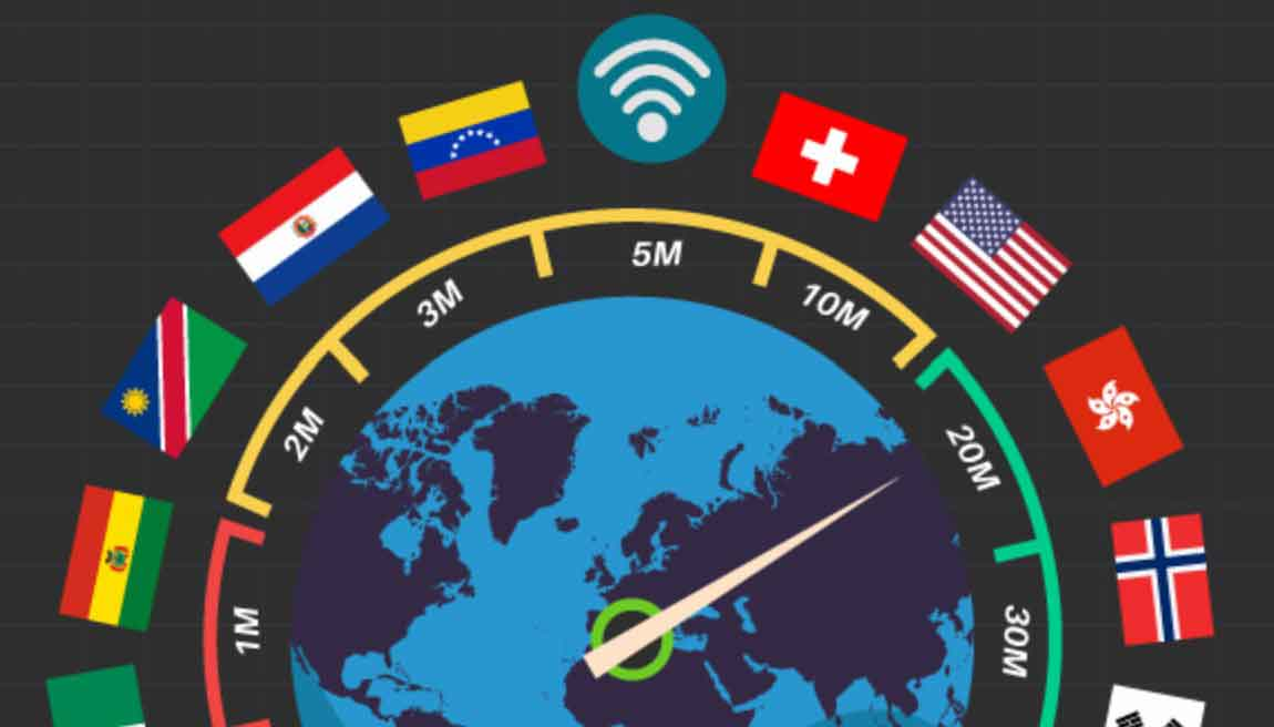 Best and Worst Countries for Wi-Fi Access - blog post image